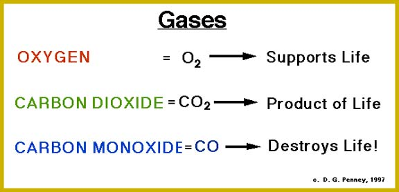 CO is like oxygen and carbon dioxide in molecular ... Graphite Molecular Formula